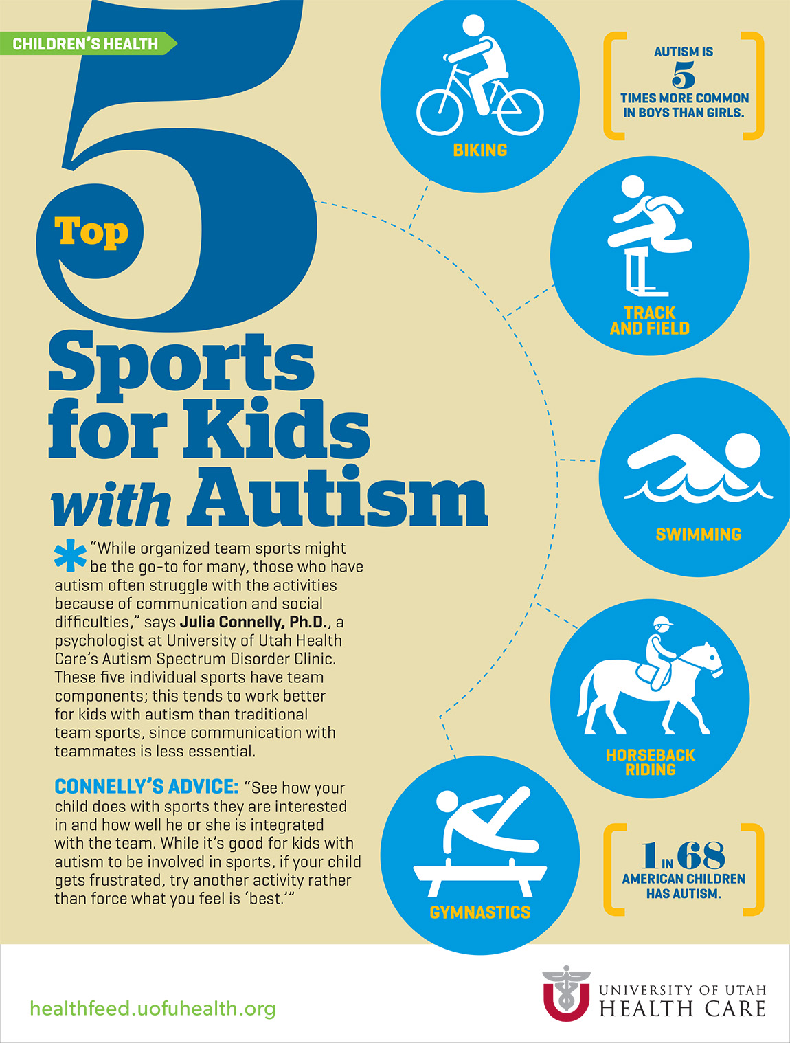 Top 5 Sports for Kids with Autism