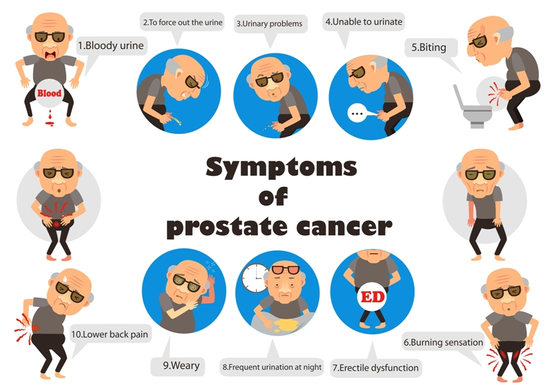 Prostate cancer symptoms image