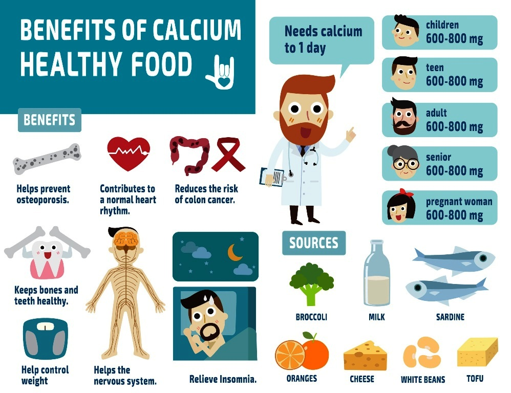 Calcium-rich foods and their benefits