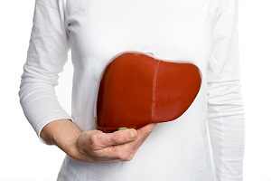 What are the Complications of Cirrhosis?