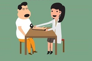 Diagnosing High Blood Pressure (Hypertension)