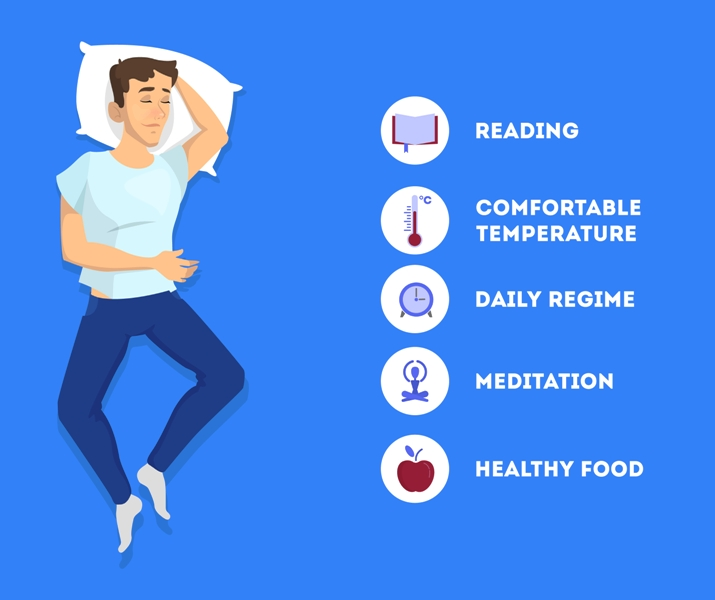 Things that can help for a healthy sleep