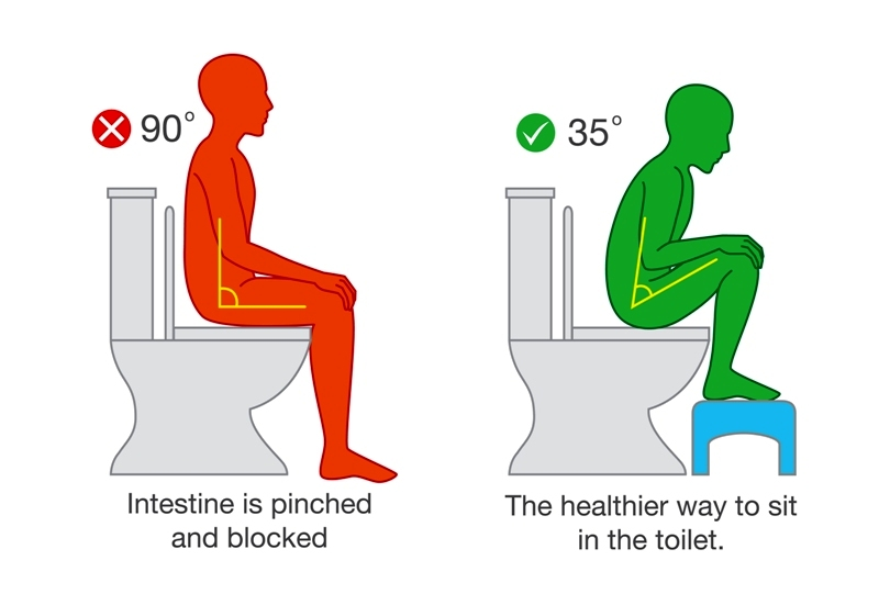 Correct vs wrong sitting posture comparison
