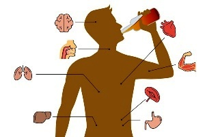 Alcohol Withdrawal Syndrome and its Symptoms