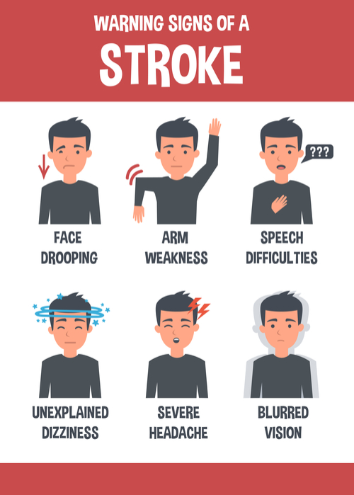 warning signs and symptoms of a stroke