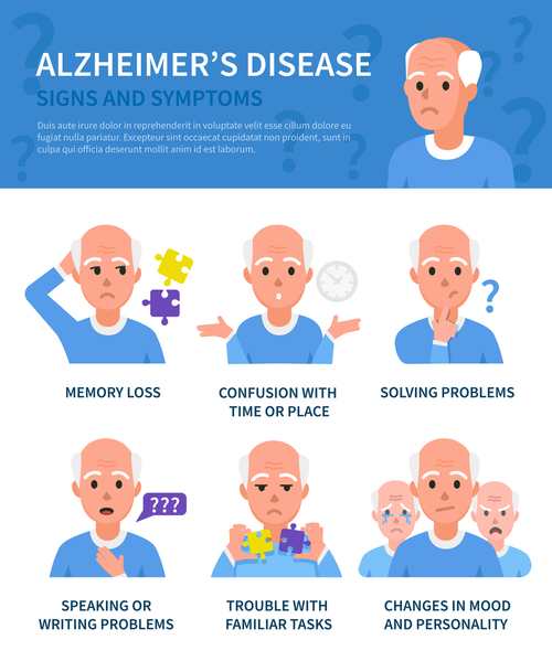what are the symptoms of alzheimer's disease